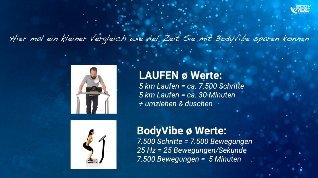 Effektives Training mit BodyVibe Vibrationstrainern